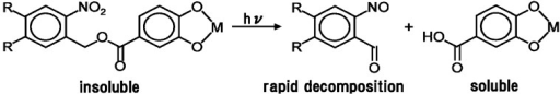 Photo-cleavage of nitrobenzyl ester derived complexes to produce carboxylic acid moiety bearing complexes [4].