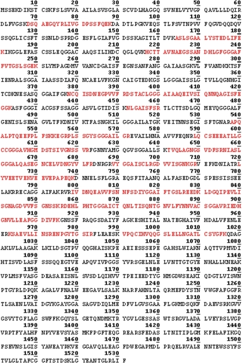 Peptides identified by MS in the ≈120 kDa protein spot (raw data).The peptides identified by MS are highlighted in red.
