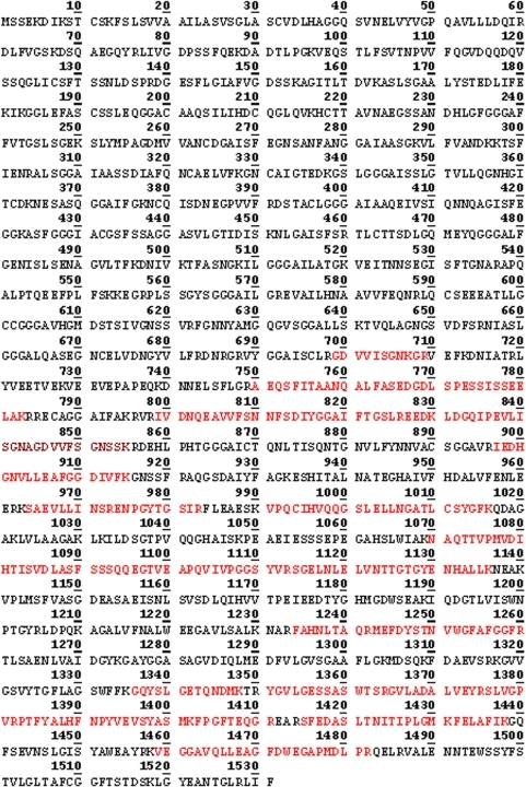 Peptides identified by MS in the ≈80 kDa protein spot (raw data).The peptides identified by MS are highlighted in red.