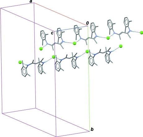 A part of the crystal structure of the title compound, with hydrogen bonds displayed as dashed lines. Two neighbouring chains are shown, with Cl- ions represented as green spheres, and omitting all C-bonded H atoms.