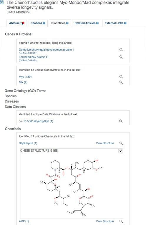 The BioEntities tab in Europe PMC. The BioEntities tab contains rich information on key concepts mined from the article as well as links to and from related data resources. In this example, several Uniprot records cite this article, and we have also found one data citation, to a dataset in the Dryad database (http://datadryad.org). In the case of chemical entities mined from text, we have used a BioJS module (http://www.ebi.ac.uk/Tools/biojs/registry/) to display the chemical structure of the entity (13). The same applies to mined PDB citations (not shown). In other cases, links to the database in question, or to invoke a search of Europe PMC for that concept, are provided. This figure has been modified and abbreviated from the actual screenshot to show the breadth of coverage in this example article.