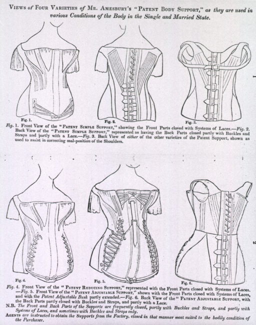 <p>Front and back views of the 'Patent Body Support' shown on a female torso.</p>