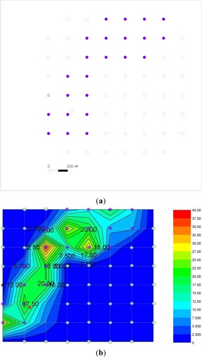 The monopolar stimulation results. (a) The spatial response map of the monopolar stimulation. (b) The contour diagram of the monopolar stimulation. The numbers on the contour diagram are the evoked RGC spike numbers with respect to 50 μA current stimulation. (c) The spatial response map of the bipolar stimulation (d) The contour diagram of the bipolar stimulation. The numbers on the contour diagram are the evoked RGC spike numbers with respect to 50 μA current stimulation. (e) Electrode indices.