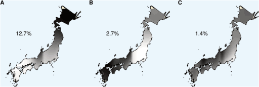 Spatial principal components analysis (sPCA) of M. sinensis in Japan using 5359 SNPs across 782 individuals from 205 collection sites. (A–C) Interpolation of scores of lag vectors of the first three eigenvectors produced by sPCA. Scores are represented the darkness of greyscale pixels. The percentage of genetic variation between sites explained by each of the three eigenvectors is indicated. (This figure is available in colour at JXB online.)