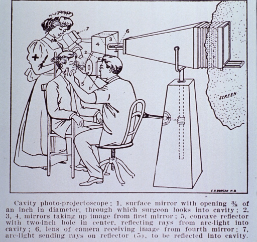 <p>A nurse is standing behind a patient who is being examined.  The caption on the photo describes, through a number system, the different parts of the equipment used by the health care professional.</p>