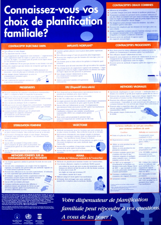 <p>Predominantly blue poster with white and blue lettering.  Title in upper left corner.  Poster is a chart featuring illustrations of several contraceptive methods and a list of facts about each.  Methods include pills, injections, implants, condoms, IUDs, vaginal foams and diaphragms, sterilization, rhythm, and breastfeeding/amenorrhea.  Note in lower right corner indicates that a health worker can answer any questions.  Publisher and sponsor information in lower left corner.</p>