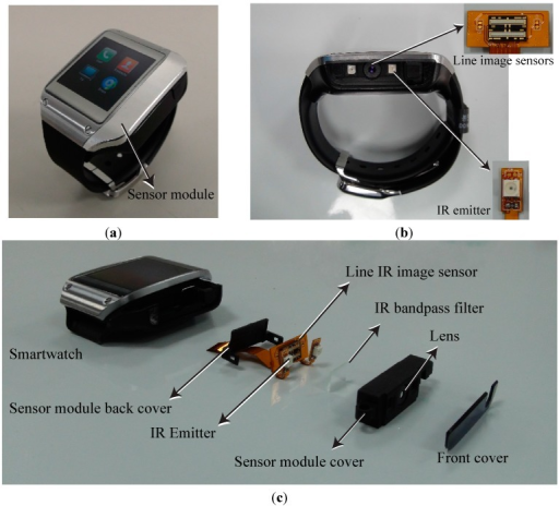 (a) Prototype smartwatch; (b) side view of prototype smartwatch showing the line image sensor and IR emitter; (c) components of the prototype sensor module, including IR line image sensor and emitter.