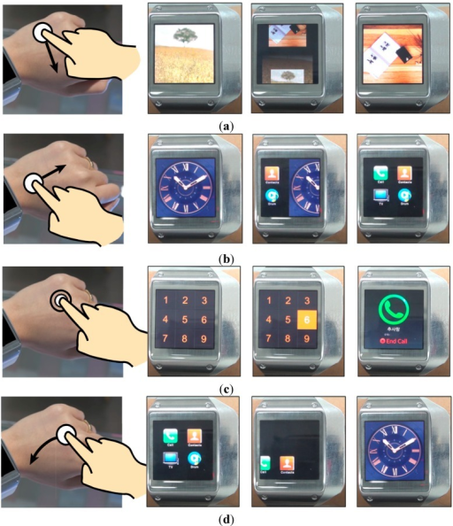 "Practical user interface and example application of the Android smartwatch with the developed sensor module: (a) rightward swipe gesture to change the mode from the watch mode to the menu of the smartwatch; (b) downward swipe gesture to scroll to the next image in the photo gallery application of the smartwatch; (c) click gesture to execute a speed dial; (d) leftward-downward swipe gesture to operate the ""back"" button."