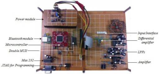 View of the prototype board.