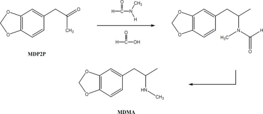 mdma sythesis Total synthesis ii is an informative book on the production of a variety of psychoactive phenylamines most notably mdma.