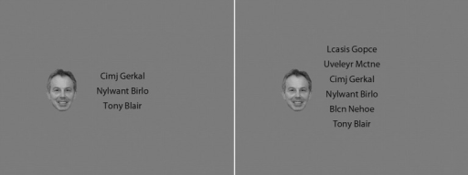 Examples of displays in Experiment 1. Shown is a congruent display with a relevant set size of three items (left panel) or six items (right panel; see caption of Figure 3 for copyright information on the face images).