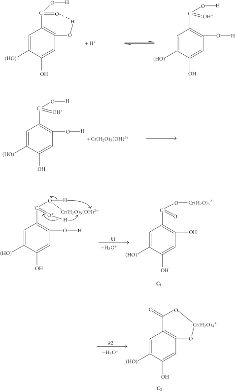 A possible mechanism of the reactions of Chromium(III) with 2,4-and 2,5-dihydroxybenzoic acids in weak acidic aqueous solutions.