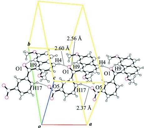 A partial crystal packing diagram of compound (I), viewed down the b axis. The intra- and intermolecular C—H···O hydrogen bonds are shown as dashed lines.