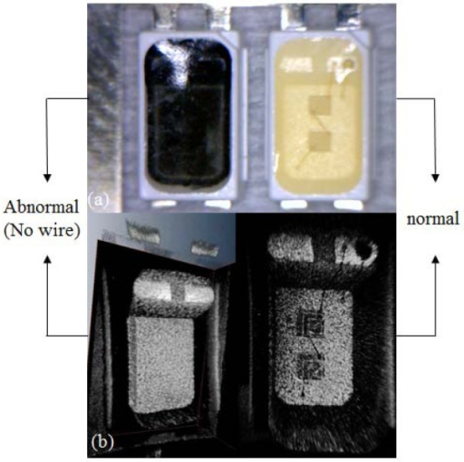 Comparison of digital microscope and OCT images of faulty and normal LED. (a) Abnormal (no wire) and normal LEDs digital microscope image; (b) Abnormal (no wire) and normal OCT image.