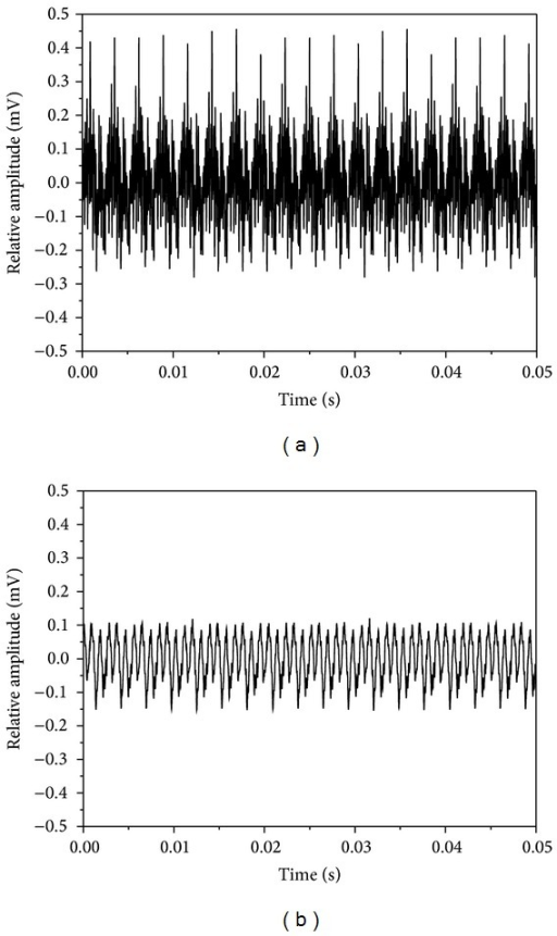 The waveform of the TX-VSR (a) resonant: 375 Hz and (b) subresonant: 362 Hz.