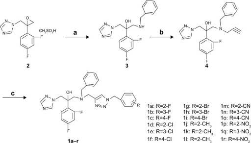 Synthesis of the target compounds 1a–r.Notes: Conditions: (a) Et3N, benzylamine, EtOH, Et3N, reflux, 5 hours, 72%; (b) propargyl bromide, KI, K2CO3, CH3CN, rt, 5–6 hours, 81%; (c) NaN3, substituted benzyl bromide, dimethyl sulfoxide, CuSO4·5H2O, sodium ascorbate, rt, 12 hours, 60%–70%.