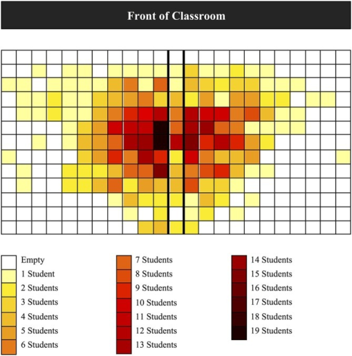 Normalized seating chart showing the density of students' seating-choices across all images. To correct for the differences in seating capacity across rooms, the seating position for each classroom was transposed such that the center seat of the classroom corresponded with the center seat of the seating chart grid.