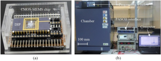 (a) Bonded and packaged device; (b) Experimental setup for measurement of the humidity response of the CMOS-MEMS device.