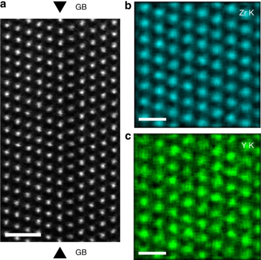 Atomic structure of the grain boundary.(a) HAADF-STEM image of the GB. (b,c) Atomic resolution EDS elemental maps for (b) Zr K map, (c) Y K maps in the bulk region of the YSZ along [110] direction. Scale bar is 1 nm in (a) and 0.5 nm in (b,c).