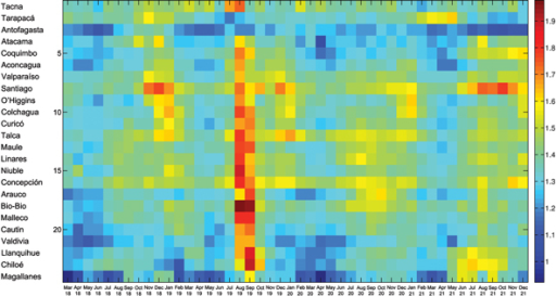 Temporal evolution (March 1918–December 1921) of all-cause mortality rates during the 1918 influenza pandemic across 24 provinces of Chile, sorted in geographic order from northern to southern Chile. For visualization purposes, the time series are log transformed.