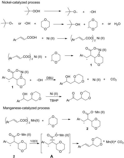 Proposed reaction mechanism.