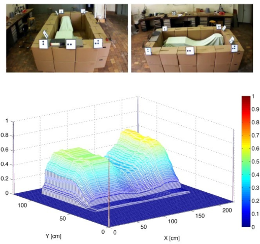 3D profile obtained experimentally using the smart flying sensor and two pictures.