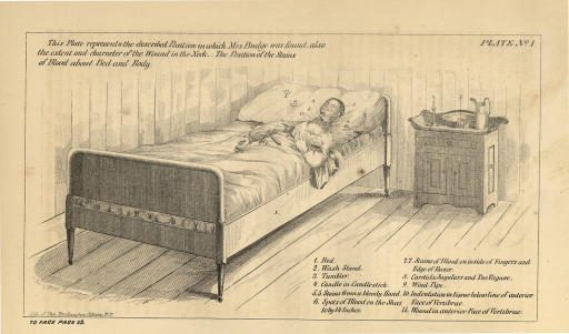 <p>Image of plate no. 1, facing p. 33, Lith. of Van Benthuysen, Albany, N.Y., representing the described position in which Mrs. Priscilla Budge was found, the extent and character of her wound, and location of bloodstains on the bed and the body. A body dressed in a night gown and covered up to the chest is lying face up with her neck slit open on the right side of a bed in the corner of a room. An open straight razor lies next to her right arm, which is palm up, and her left arm is lying palm down acoss her chest. A wash stand is to the right of the bed with a bowl, candlestick with candle, tumbler, and pitcher on the top.</p>