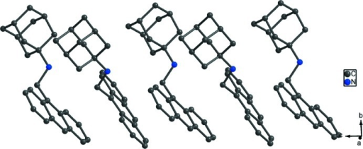 The one-dimensional supramolecular chains linked by π–π interactions. H atoms are omitted for clarity.