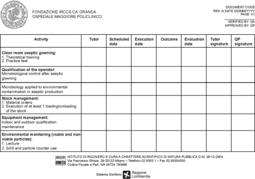 Example of the training program for the Cell Factory personnel (first page of the training form).Abbreviations: QA, quality assurance; QP, qualified person; SAS, surface air system.