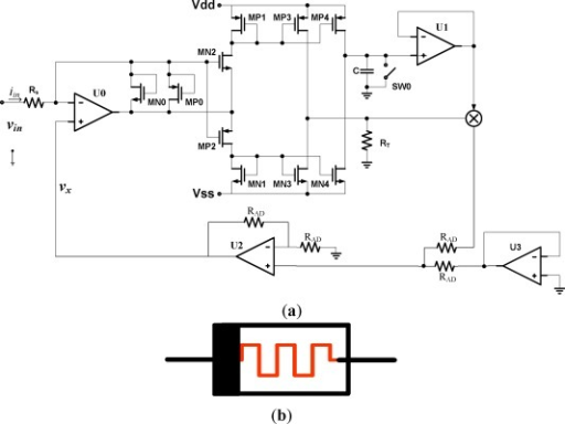 incrementally-biased memristor emulator circuit (a) memristor emulator circuit; (b) a schematic of memristor emulator.