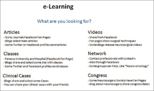 E-learning: Important contents