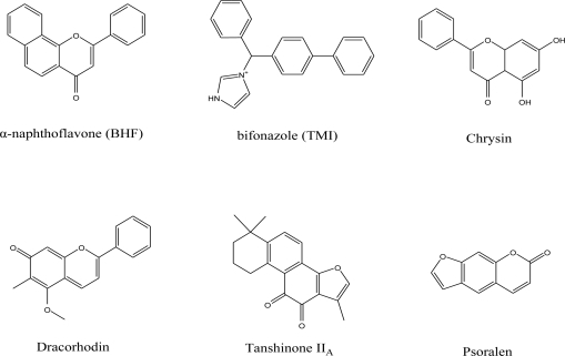 Molecular structure of the template molecules used in this work.