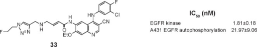 Chemical structures of protein tyrosine kinase inhibitors synthesized via click chemistry.Abbreviation: EGFR, epidermal growth factor receptor.