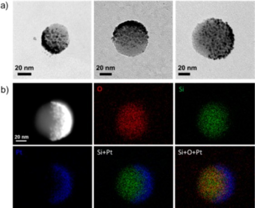 Characterization of Janus mesoporous nanomotors. (a) TEM-BFimagesof JMSNM(40 nm)-Pt(2 nm), JMSNM(65 nm)-Pt(2 nm), and JMSNM(90 nm)-Pt(2nm), from left to right, respectively. (b) STEM-HAADF image and elementmapping of JMSNM(65 nm)-Pt(2 nm) by EDX.