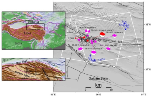 Regional tectonic setting of the 2009 Dachaidan Mw 6.3 earthquake. The rectangles in (a,b) are the spatial extents of (b,c), respectively. The white rectangles in (c) are the spatial extents of the Envisat ASAR descending Track 319 and ascending Track 455 images used in this study, with AZI and LOS referring to satellite azimuth and look direction, respectively. Thin black lines and purple lines in (a,b) denote the Quaternary active faults (Data from Deng et al. [3]), and the major tectonic faults (Data from Peltzer and Saucier [23]). A red beach ball with the time and magnitude labeled demonstrates the source mechanism for the main shock, while purple beach balls show the five aftershocks. Black hollow circles display the other aftershocks (Data from GCMT [2]). The epicenter of the main shock from USGS catalogue is also displayed.