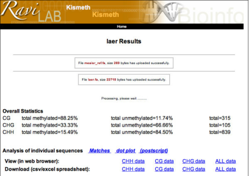 Synopsis of results (Top). This is the top half of the results page. The table shows gross statistics for each type of cytosine (CG, CHG and CHH) for all the sequenced reads. The data for each position can be viewed in the form of tables in webpages (the View links) or as spreadsheets (the download link). The analysis of individual sequences link allows viewing the details alignments (Matches link, shown in figure 4) or as dot-plots showing the cytosines in the sequence (dotplot link, shown in figure 5).