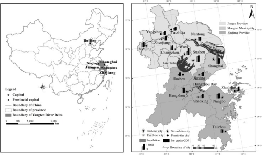 Population and per capita GDP across 16 major cities in the Yangtze River Delta, 2010.This is the Fig. 1 legend. Created with the ArcGIS 10.0 software. Notes: Figures shown in bars of the map were calculated based on 2010 China Census data, and measured in 1,000 persons for population and Chinese yuan for per capita GDP (USD 1 = RMB 6.77 yuan, the annual average exchange rate in 2010). First-tier cities include three provincial capitals (Shanghai, Hangzhou, Nanjing), each with a population of 5 million or more. Second-tier cities are large-scale cities with a population of 3–5 million, which includes three cities (Suzhou, Wuxi, Ningbo). Third-tier cities are medium-scale cities with a population of 1–3 million, including Taizhou (Zhejiang), Shaoxing, Nantong, Changzhou, Jiaxing, and Zhenjiang. Fourth-tier cities are the relatively small-scale cities of Yangzhou, Huzhou, Zhoushan, and Taizhou (Jiangsu).