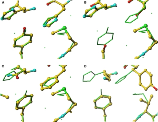 A comparison of the human APP CuBD copper binding site to the equivalent site in orthologues and paralogues. a Human APLP-2, b human APLP-1, c D. melanogaster APPL and d C. elegans APL-1. The human APP residues are shown in greensticks whereas the homology models are in ball-and-stick with the standard atomic colouring