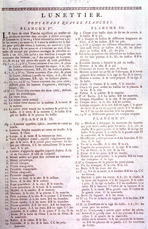 <p>Page of text on the manufacture of spectacles.</p>