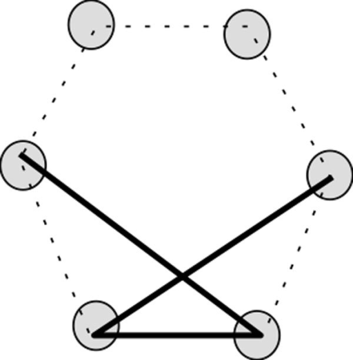 A conformation of the string PHPHPHPHPHPHPH on the lattice. In this figure, a conformation on hexagonal lattice with diagonal is illustrated.