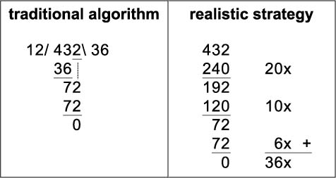 Examples Of The Traditional Long Division Algorithm And Open I