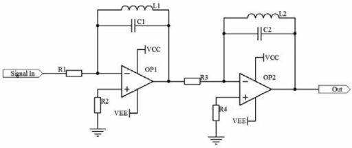 The schematic diagram the band-pass filter.