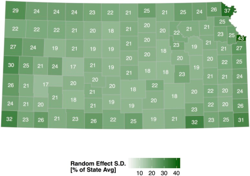 Standard deviation of the correlated random effects from the Kansas tornado model.Values have units of percent difference from the state average.