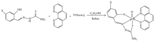 Synthesis of [VO(msatsc)(phen)] 1, X = –OCH3 and [VO(4-chlorosatsc)] 2, X = Cl.