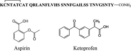 Primary sequence of humanamylin and the structure of aspirin andketoprofen. Amylin contains a disulfide bridge between residues 2and 7, and the C-terminus is amidated.