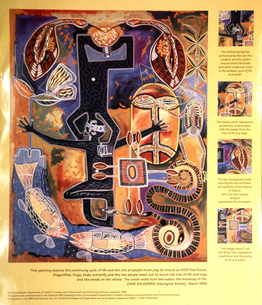 <p>Multicolor poster featuring a reproduction of a somewhat abstract painting incorporating images of fish, human bodies, masks, and leaves.  Details are explained on the right side of the poster.  Title and publisher information below image.</p>
