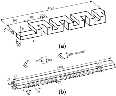 passive mixer thesis Design of a 20mhz transimpedance amplifier with embedded low-pass filter a thesis by simplified schematic of a single-balanced passive mixer (b.