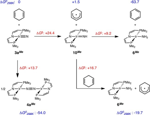DFT Computed Free Energies (ΔG298K0) and Kinetic Barriers (ΔG298K‡) for HAT Reactions from 1,4-Cyclohexadieneto 3aMe and 10Me and for Nitride Coupling of 3aMe, Respectively (Energies in kcal mol–1)