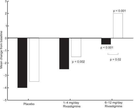 dementia knowledge assessment scale pdf