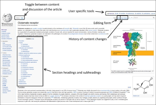 Typical Wikipedia page layout with descriptional annota | Open-i